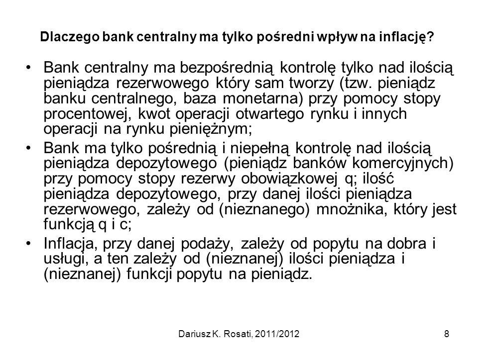 Dlaczego bank centralny ma tylko pośredni wpływ na inflację? Bank centralny ma bezpośrednią kontrolę tylko nad ilością pieniądza rezerwowego który sam
