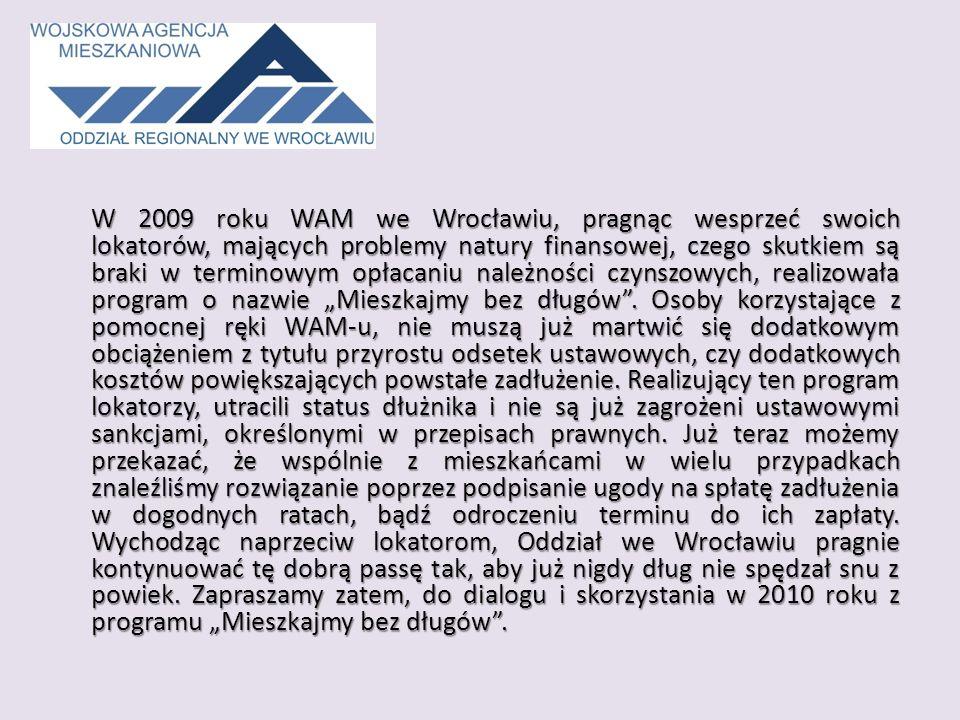 W 2009 roku WAM we Wrocławiu, pragnąc wesprzeć swoich lokatorów, mających problemy natury finansowej, czego skutkiem są braki w terminowym opłacaniu należności czynszowych, realizowała program o nazwie Mieszkajmy bez długów.