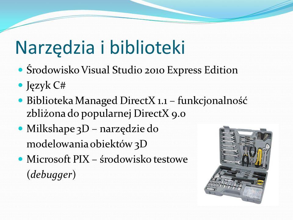 Narzędzia i biblioteki Środowisko Visual Studio 2010 Express Edition Język C# Biblioteka Managed DirectX 1.1 – funkcjonalność zbliżona do popularnej DirectX 9.0 Milkshape 3D – narzędzie do modelowania obiektów 3D Microsoft PIX – środowisko testowe (debugger)