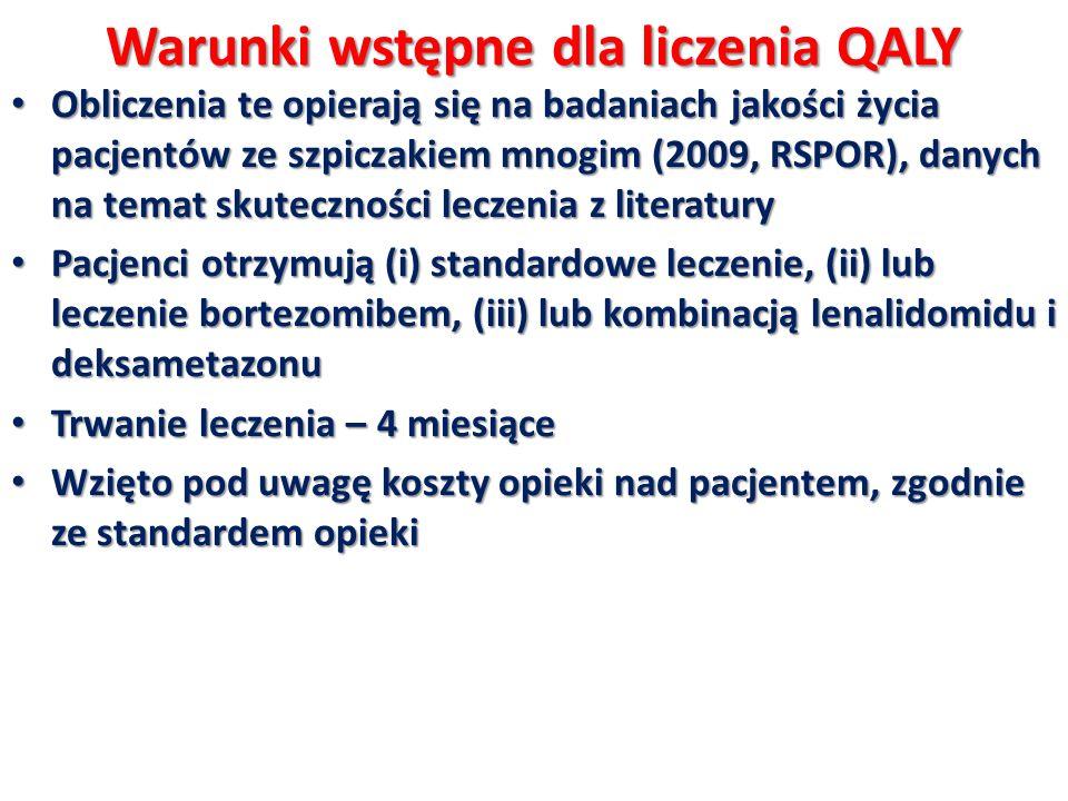 Warunki wstępne dla liczenia QALY Obliczenia te opierają się na badaniach jakości życia pacjentów ze szpiczakiem mnogim (2009, RSPOR), danych na temat
