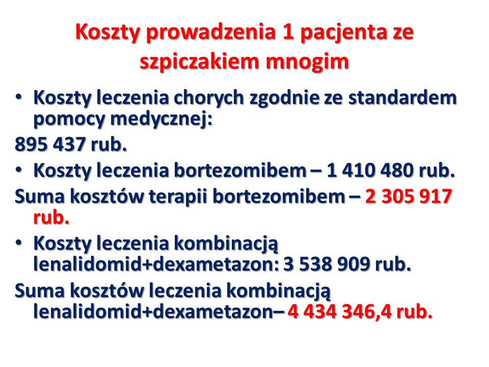 Koszty prowadzenia 1 pacjenta ze szpiczakiem mnogim Koszty leczenia chorych zgodnie ze standardem pomocy medycznej: Koszty leczenia chorych zgodnie ze