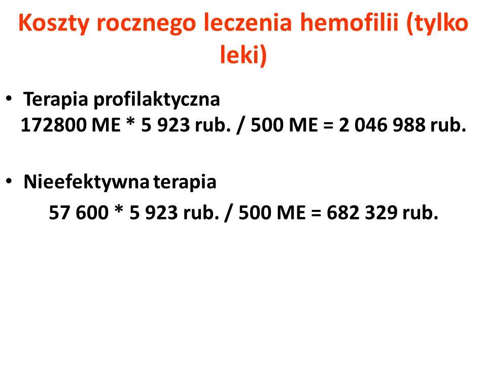 Koszty rocznego leczenia hemofilii (tylko leki) Terapia profilaktyczna 172800 МЕ * 5 923 rub. / 500 МЕ = 2 046 988 rub. Nieefektywna terapia 57 600 *