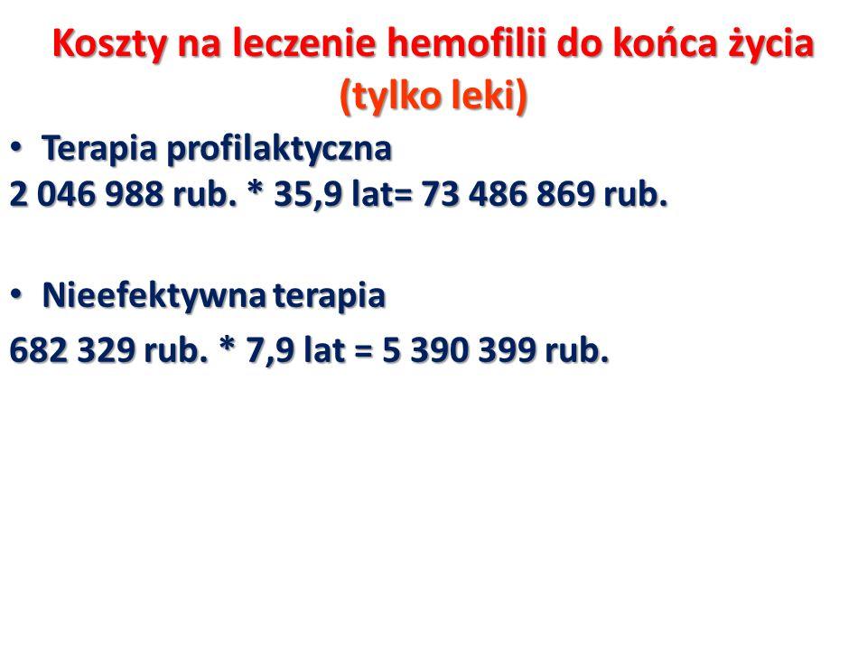 Koszty na leczenie hemofilii do końca życia (tylko leki) Terapia profilaktyczna Terapia profilaktyczna 2 046 988 rub. * 35,9 lat= 73 486 869 rub. Niee