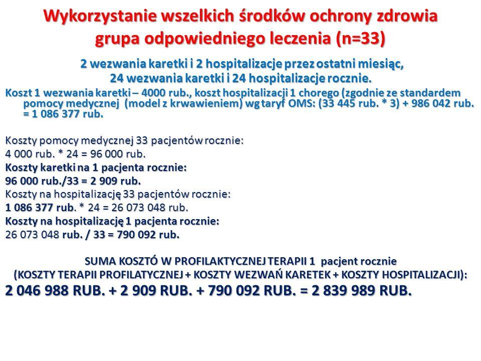 Wykorzystanie wszelkich środków ochrony zdrowia grupa odpowiedniego leczenia (n=33) 2 wezwania karetki i 2 hospitalizacje przez ostatni miesiąc, 2 wez