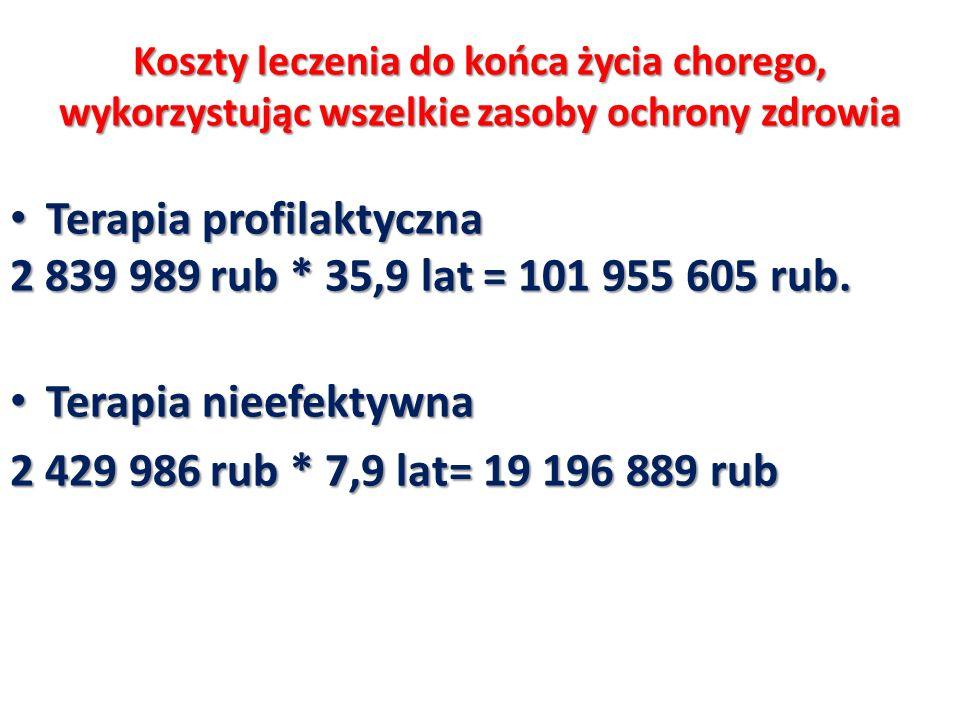Koszty leczenia do końca życia chorego, wykorzystując wszelkie zasoby ochrony zdrowia Terapia profilaktyczna Terapia profilaktyczna 2 839 989 rub * 35