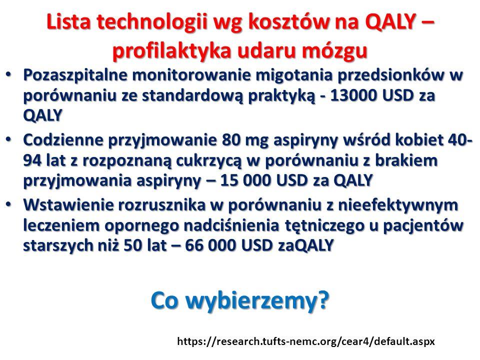 Lista technologii wg kosztów na QALY – profilaktyka udaru mózgu Pozaszpitalne monitorowanie migotania przedsionków w porównaniu ze standardową praktyk