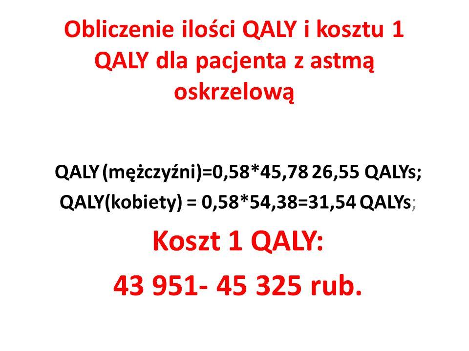 Obliczenie ilości QALY i kosztu 1 QALY dla pacjenta z astmą oskrzelową QALY (mężczyźni)=0,58*45,78 26,55 QALYs; QALY(kobiety) = 0,58*54,38=31,54 QALYs