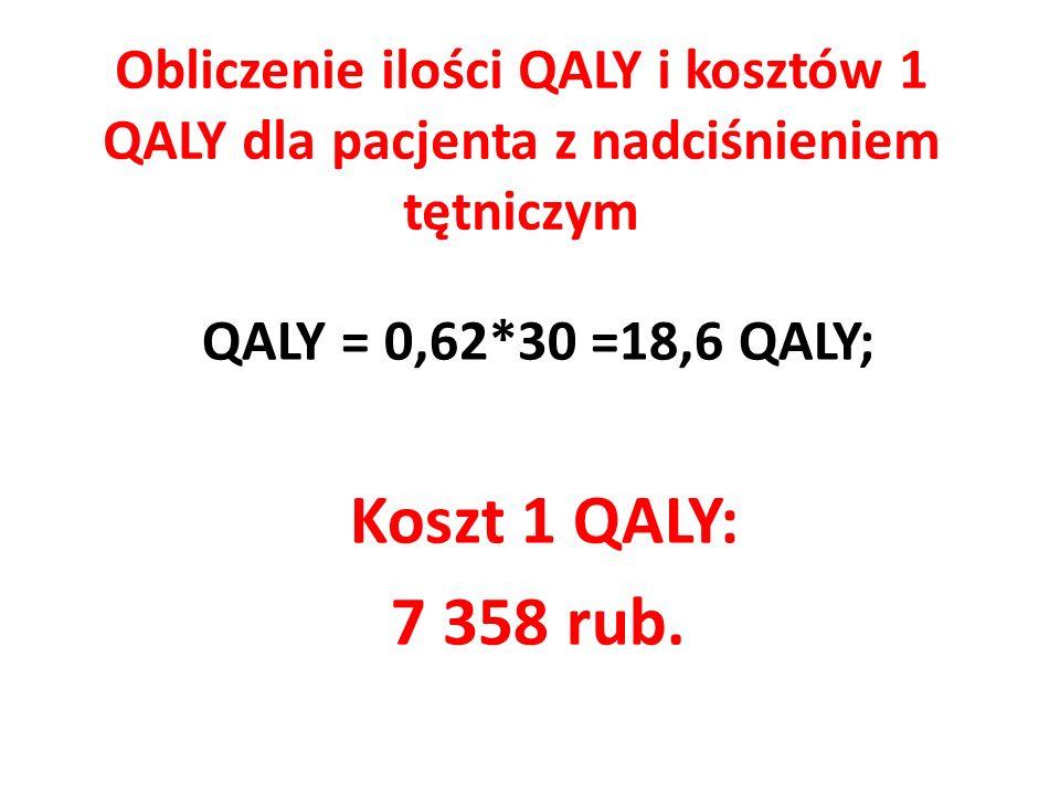 Obliczenie ilości QALY i kosztów 1 QALY dla pacjenta z nadciśnieniem tętniczym QALY = 0,62*30 =18,6 QALY; Koszt 1 QALY: 7 358 rub.