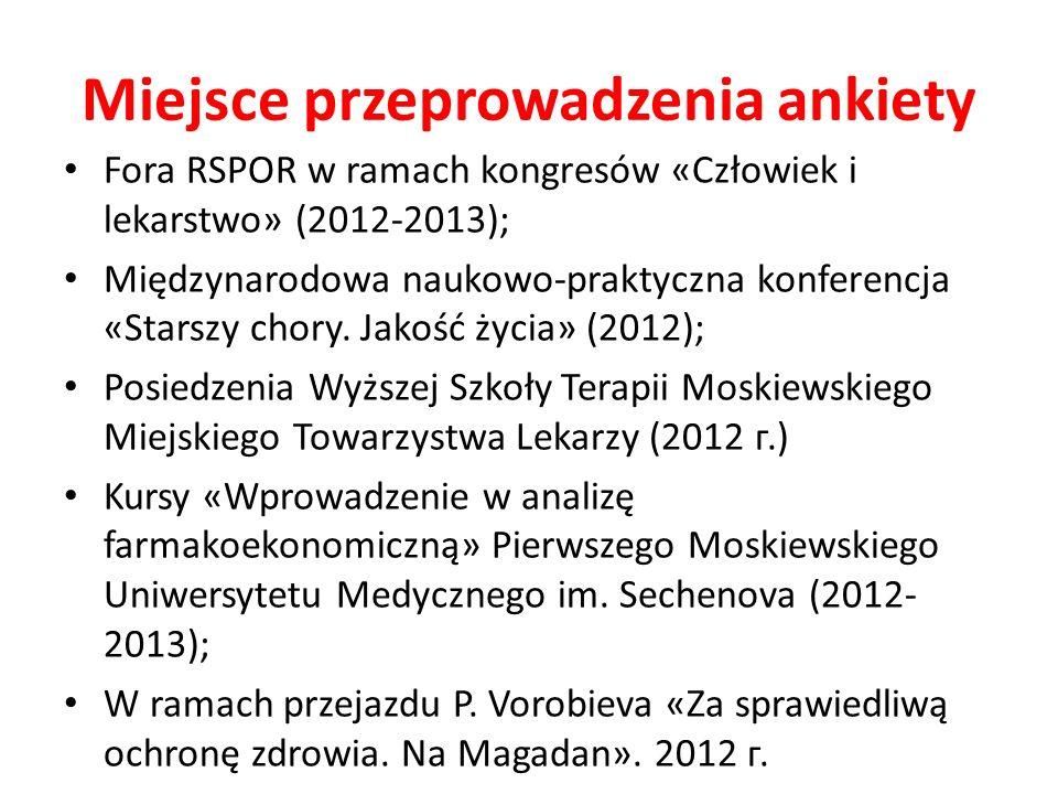 Miejsce przeprowadzenia ankiety Fora RSPOR w ramach kongresów «Człowiek i lekarstwo» (2012-2013); Międzynarodowa naukowo-praktyczna konferencja «Stars