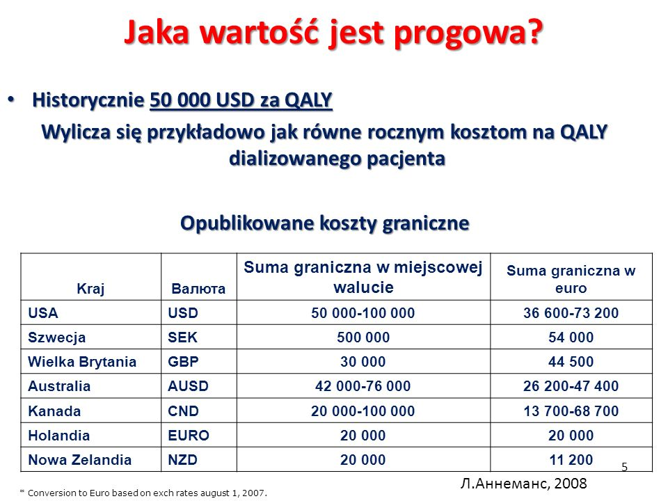 5 Jaka wartość jest progowa? Historycznie 50 000 USD za QALY Historycznie 50 000 USD za QALY Wylicza się przykładowo jak równe rocznym kosztom na QALY