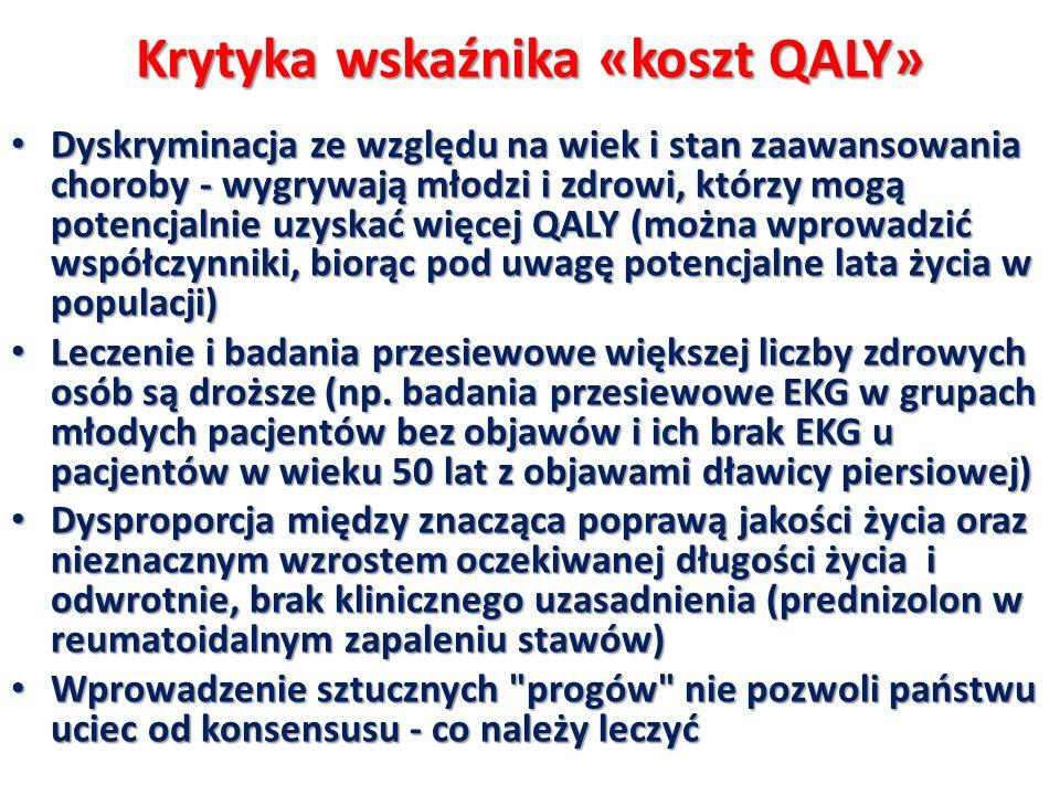 Obliczenie QALY u chorych z anemią przy przewlekłej niewydolności nerek i hemodializie 5 lat (wg danych ankiet) Średnia długość życia pacjentów na hemodializie wynosi 5 lat (wg danych ankiet) QALY (Eralfon)= 0,6223*5= 3,112 QALY (Eralfon)= 0,6223*5= 3,112 QALY (Recormon) = 0,591*5= 2,955 QALY (Recormon) = 0,591*5= 2,955 QALY (Eprex)= 0,585*5= 2,925 QALY (Eprex)= 0,585*5= 2,925 QALY (Epocrin)= 0,558*5= 2,79 QALY (Epocrin)= 0,558*5= 2,79