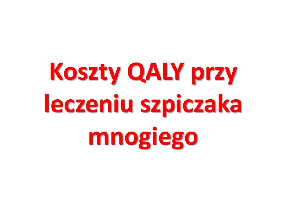 Koszt QALY u pacjentów z przewlekłą niewydolnością nerek przy hemodializie Nazwanie leku Koszt ogólny 5 dodatkowych lat życia QALY Koszt QALY Eprex 7 602 550 rub.