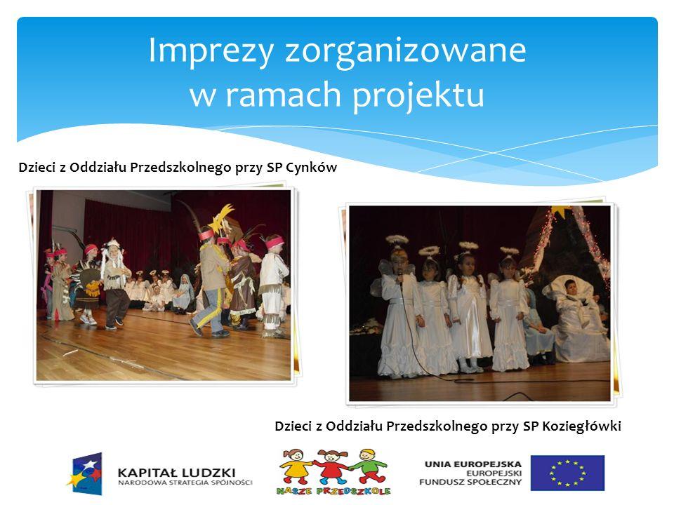 Imprezy zorganizowane w ramach projektu Dzieci z Oddziału Przedszkolnego przy SP Cynków Dzieci z Oddziału Przedszkolnego przy SP Koziegłówki