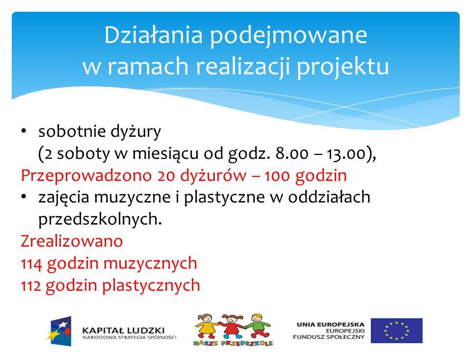 Działania podejmowane w ramach realizacji projektu sobotnie dyżury (2 soboty w miesiącu od godz. 8.00 – 13.00), Przeprowadzono 20 dyżurów – 100 godzin