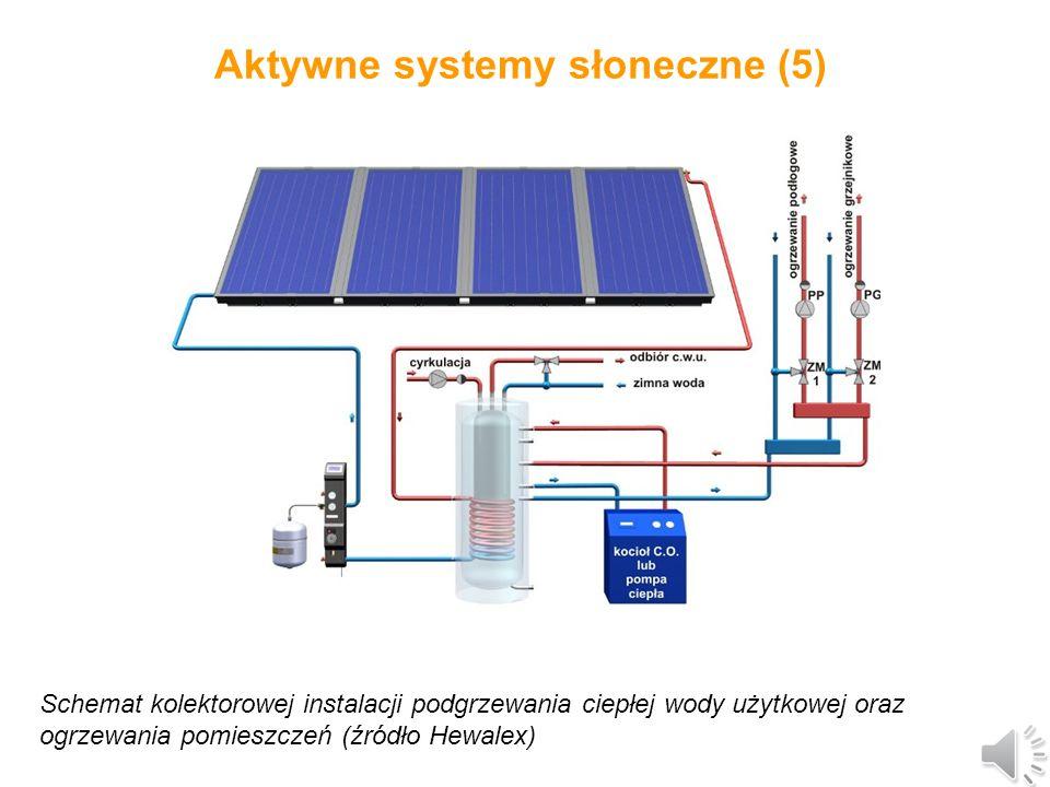 Aktywne systemy słoneczne (4) Schemat kolektorowej instalacji podgrzewania ciepłej wody użytkowej z dodatkowym zbiornikiem magazynującym (źródło Hewalex)