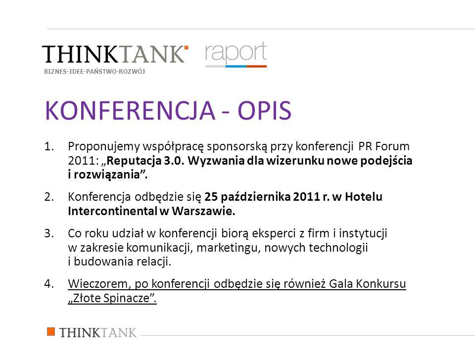 1.Proponujemy współpracę sponsorską przy konferencji PR Forum 2011: Reputacja 3.0. Wyzwania dla wizerunku nowe podejścia i rozwiązania. 2.Konferencja