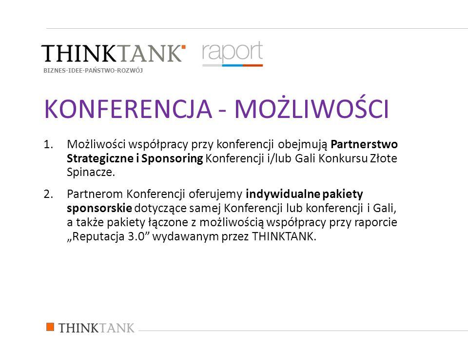 1.Możliwości współpracy przy konferencji obejmują Partnerstwo Strategiczne i Sponsoring Konferencji i/lub Gali Konkursu Złote Spinacze. 2.Partnerom Ko
