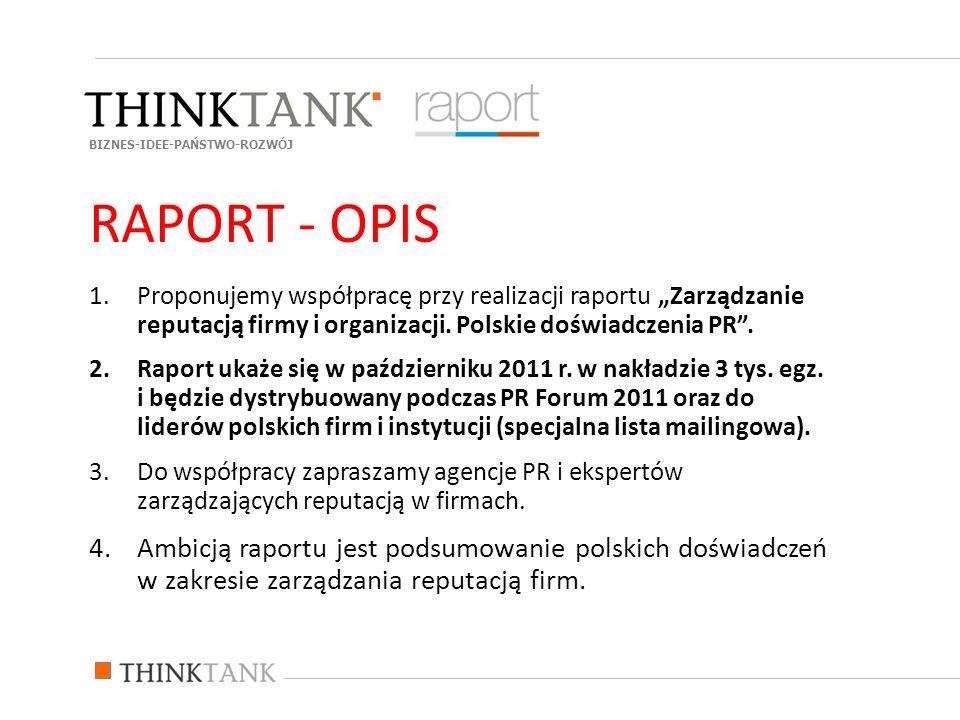 1.Proponujemy współpracę przy realizacji raportu Zarządzanie reputacją firmy i organizacji. Polskie doświadczenia PR. 2.Raport ukaże się w październik