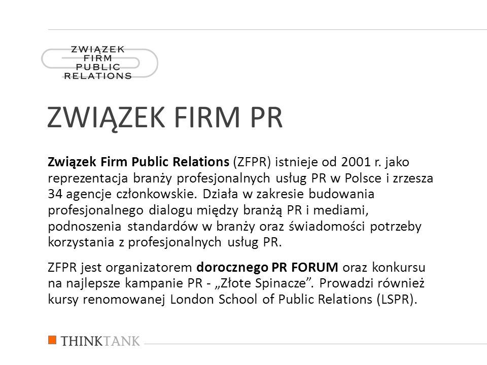 Związek Firm Public Relations (ZFPR) istnieje od 2001 r. jako reprezentacja branży profesjonalnych usług PR w Polsce i zrzesza 34 agencje członkowskie