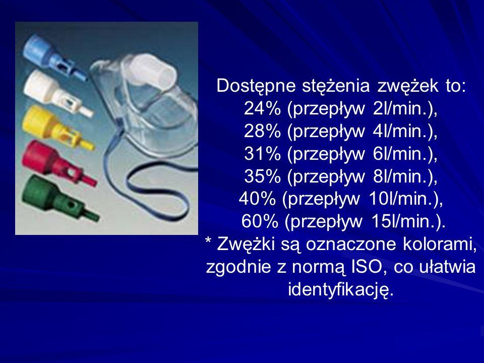 Dostępne stężenia zwężek to: 24% (przepływ 2l/min.), 28% (przepływ 4l/min.), 31% (przepływ 6l/min.), 35% (przepływ 8l/min.), 40% (przepływ 10l/min.),