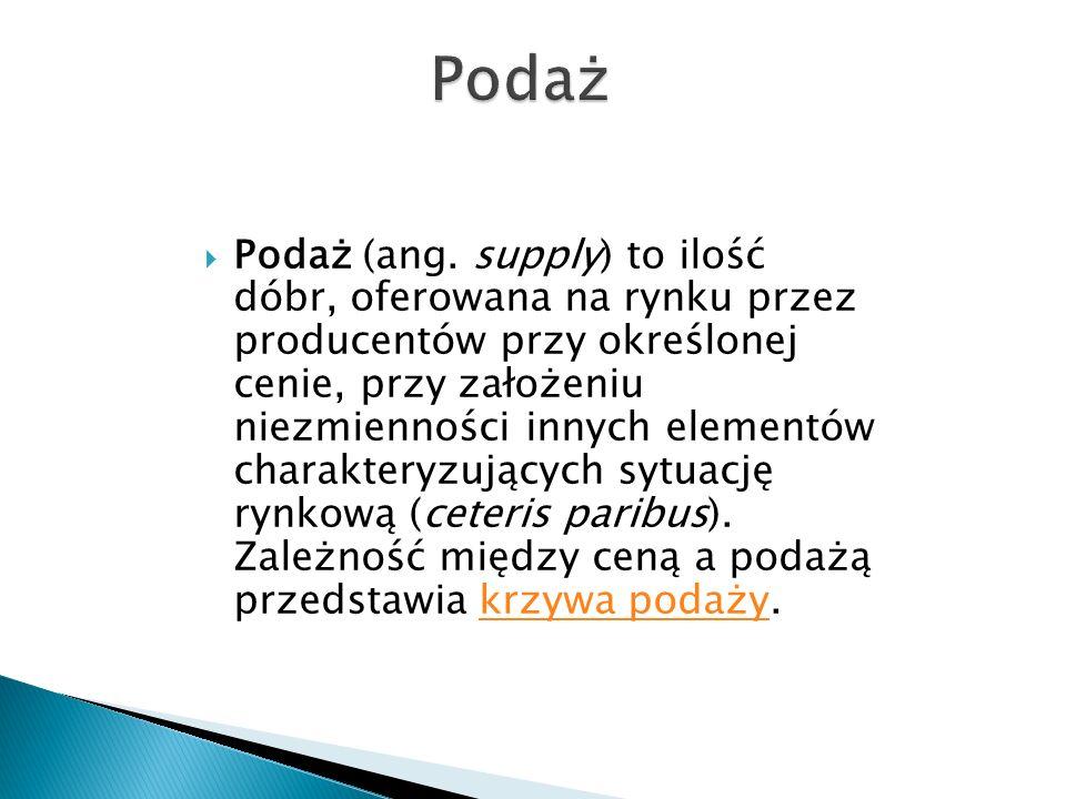 Podaż (ang. supply) to ilość dóbr, oferowana na rynku przez producentów przy określonej cenie, przy założeniu niezmienności innych elementów charakter
