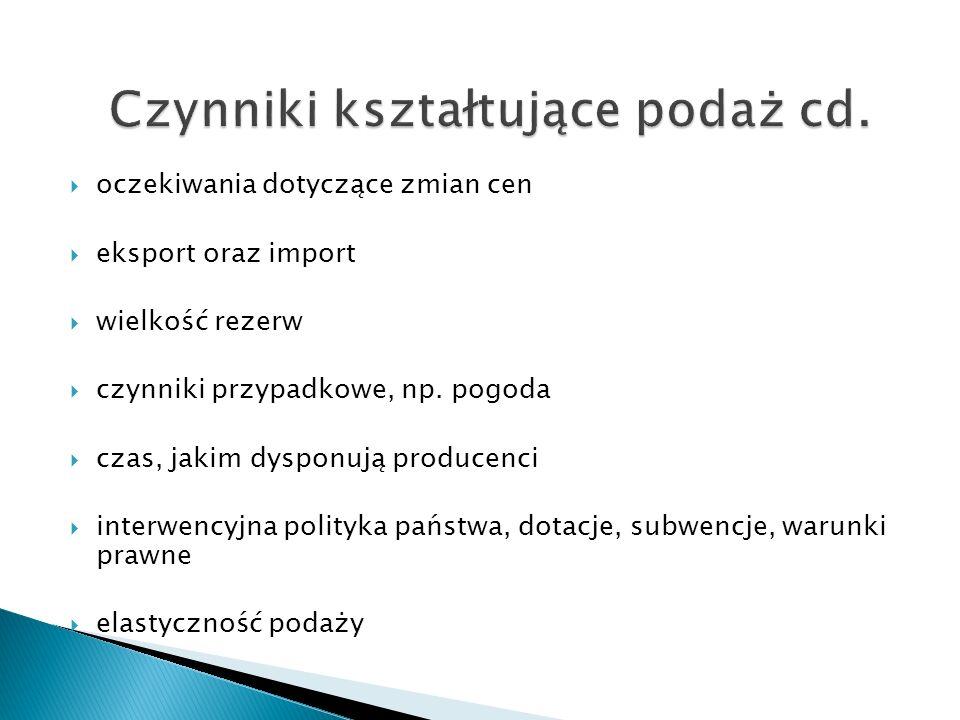 oczekiwania dotyczące zmian cen eksport oraz import wielkość rezerw czynniki przypadkowe, np. pogoda czas, jakim dysponują producenci interwencyjna po