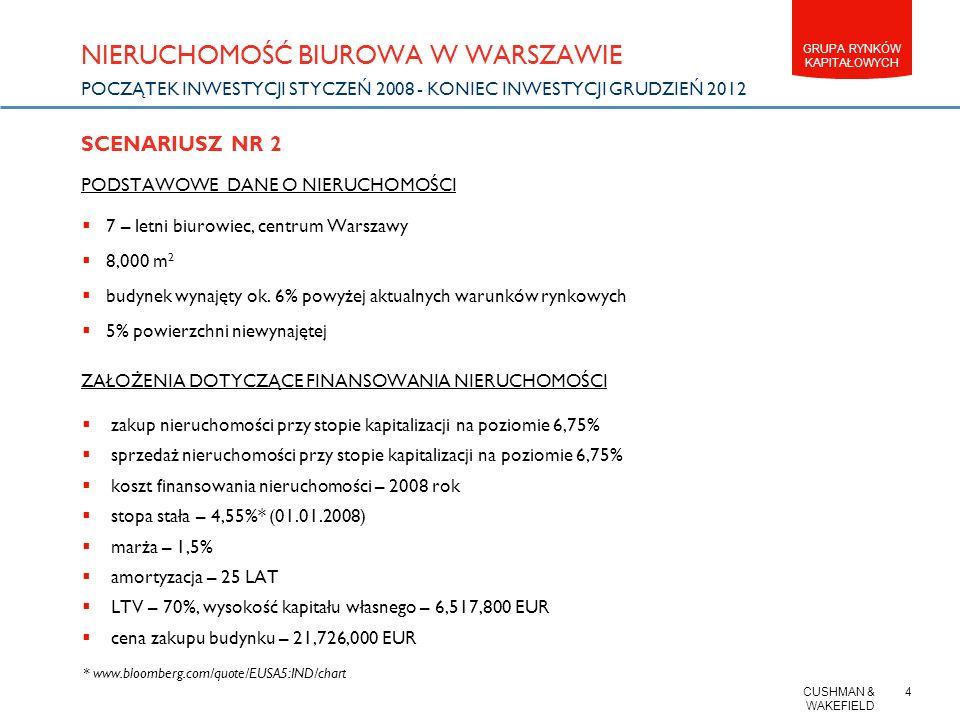 CUSHMAN & WAKEFIELD 3 GRUPA RYNKÓW KAPITAŁOWYCH PRZYKŁADOWY CASH FLOW BIUROWIEC W LATACH 2008 - 2012 IRR6,37% NPV-75,754 SCENARIUSZ NR 1
