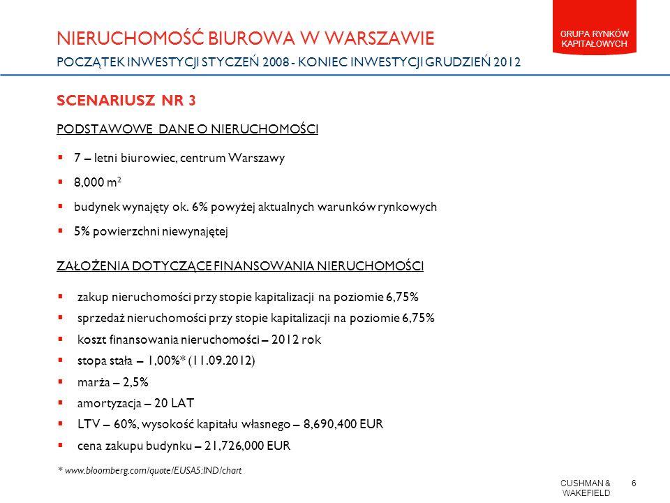 CUSHMAN & WAKEFIELD 5 GRUPA RYNKÓW KAPITAŁOWYCH PRZYKŁADOWY CASH FLOW BIUROWIEC W LATACH 2008 - 2012 IRR6,24% NPV-144,430 SCENARIUSZ NR 2