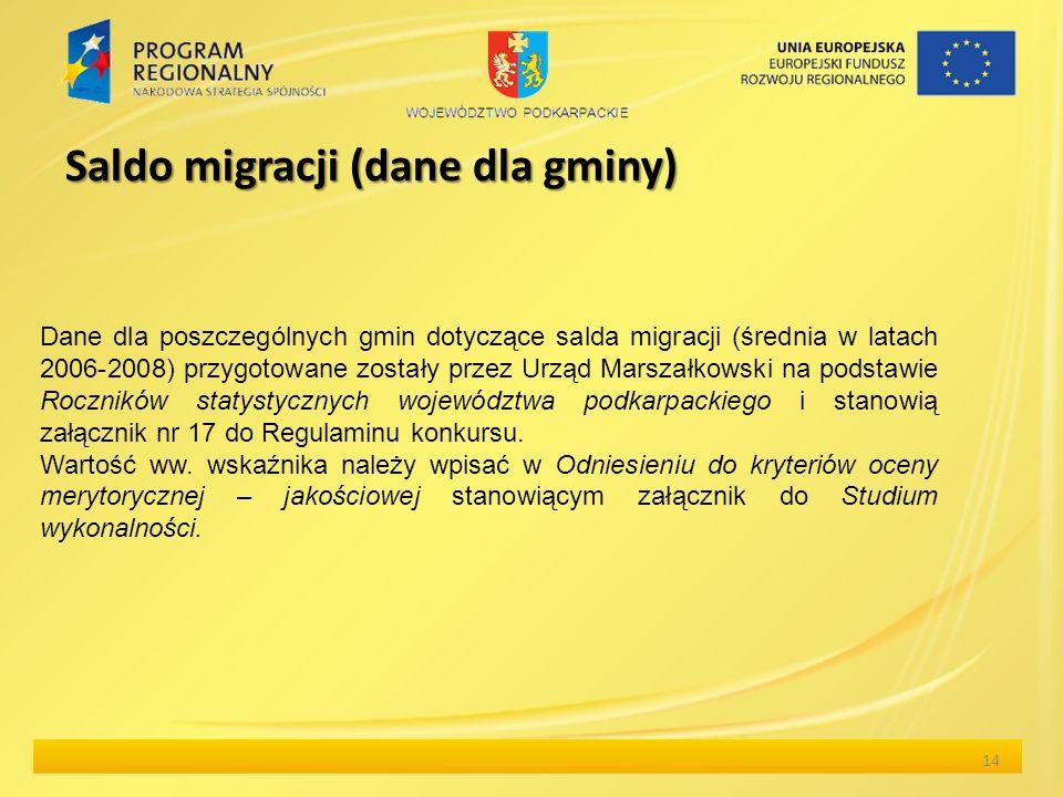 Saldo migracji (dane dla gminy) 14 Dane dla poszczególnych gmin dotyczące salda migracji (średnia w latach 2006-2008) przygotowane zostały przez Urząd Marszałkowski na podstawie Roczników statystycznych województwa podkarpackiego i stanowią załącznik nr 17 do Regulaminu konkursu.