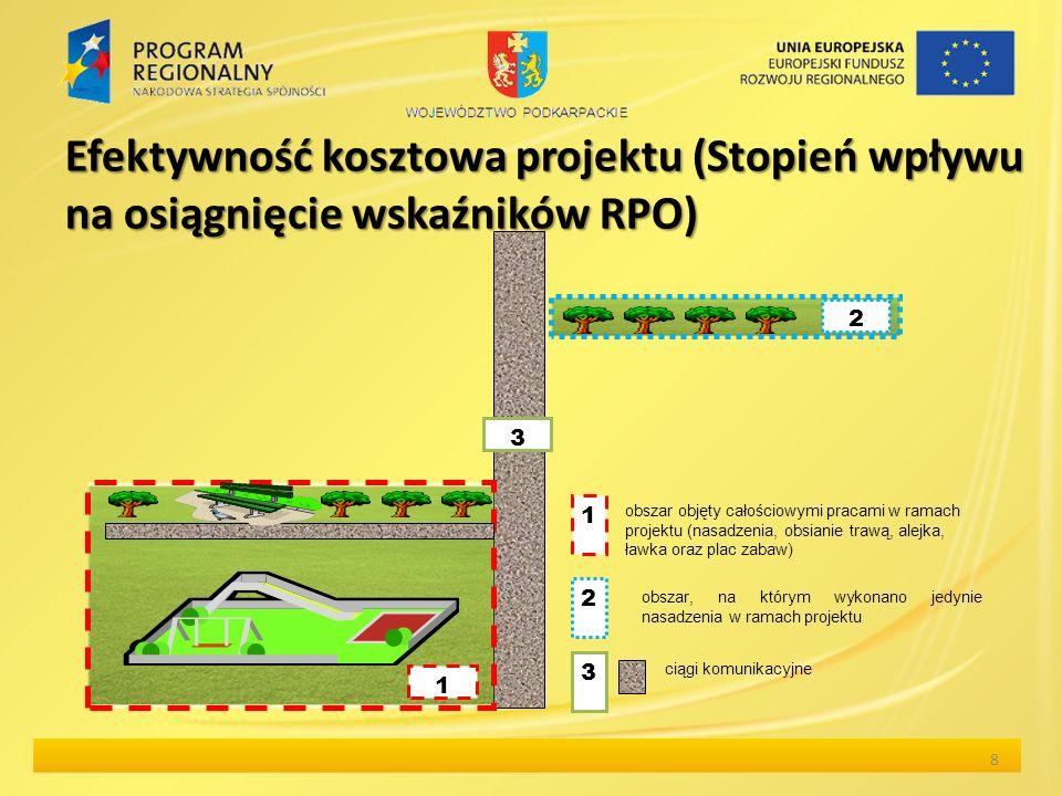 Efektywność kosztowa projektu (Stopień wpływu na osiągnięcie wskaźników RPO) 8 2 3 1 obszar, na którym wykonano jedynie nasadzenia w ramach projektu 1 2 3 obszar objęty całościowymi pracami w ramach projektu (nasadzenia, obsianie trawą, alejka, ławka oraz plac zabaw) ciągi komunikacyjne