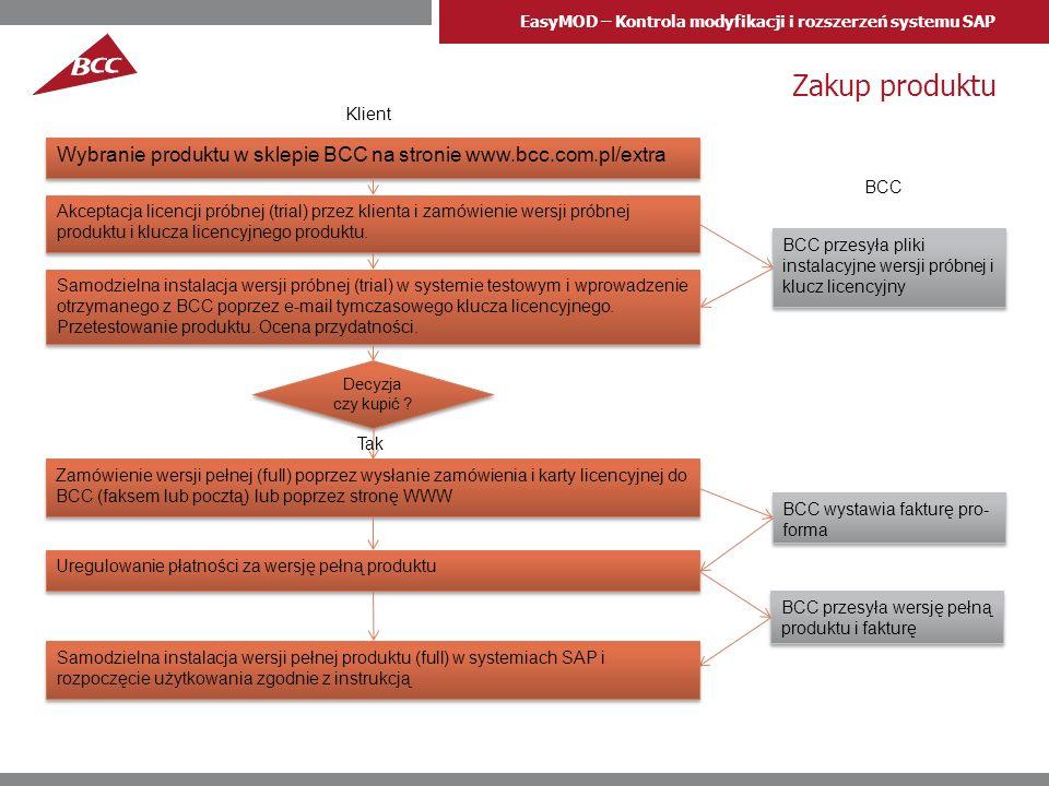 EasyMOD – Kontrola modyfikacji i rozszerzeń systemu SAP Zakup produktu Wybranie produktu w sklepie BCC na stronie www.bcc.com.pl/extra Akceptacja lice
