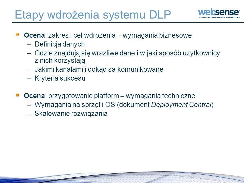 Etapy wdrożenia systemu DLP Ocena: zakres i cel wdrożenia - wymagania biznesowe –Definicja danych –Gdzie znajdują się wrażliwe dane i w jaki sposób uż