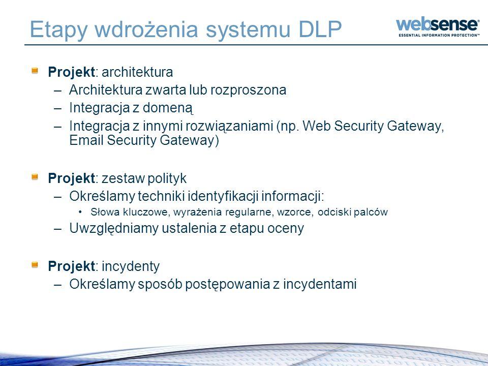 Etapy wdrożenia systemu DLP Projekt: architektura –Architektura zwarta lub rozproszona –Integracja z domeną –Integracja z innymi rozwiązaniami (np. We