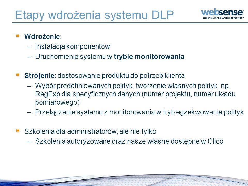 Etapy wdrożenia systemu DLP Wdrożenie: –Instalacja komponentów –Uruchomienie systemu w trybie monitorowania Strojenie: dostosowanie produktu do potrze