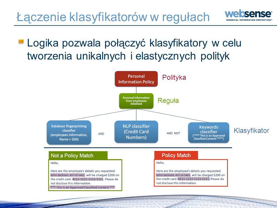 Łączenie klasyfikatorów w regułach Logika pozwala połączyć klasyfikatory w celu tworzenia unikalnych i elastycznych polityk Polityka Reguła Klasyfikat