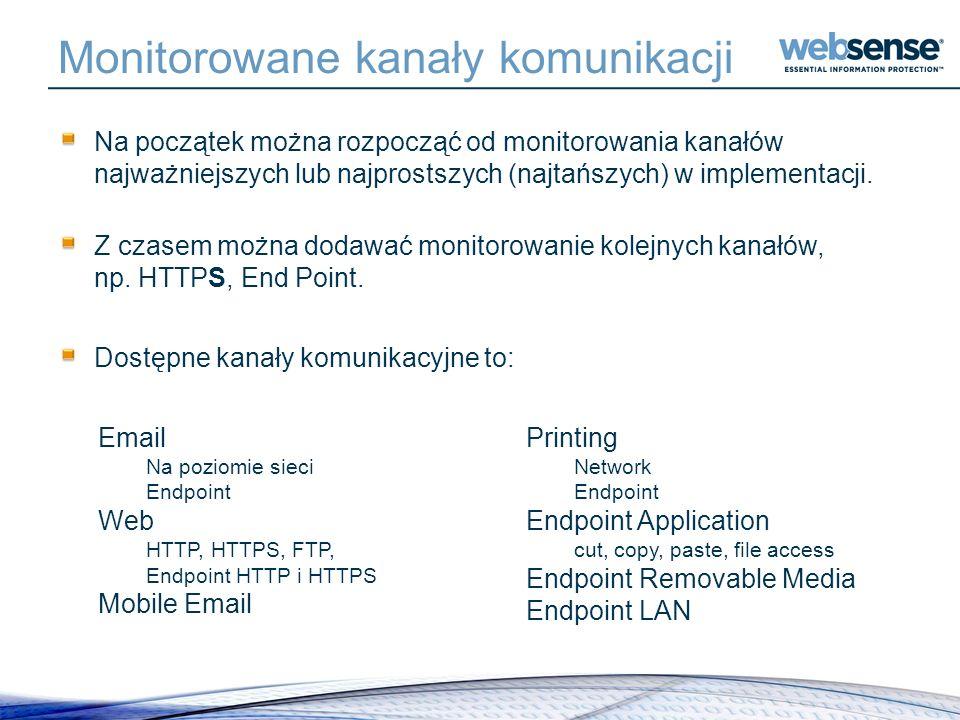 Monitorowane kanały komunikacji Na początek można rozpocząć od monitorowania kanałów najważniejszych lub najprostszych (najtańszych) w implementacji.