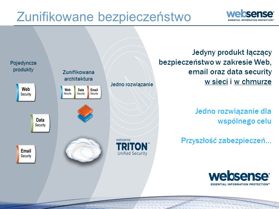 Zunifikowane bezpieczeństwo 4 4 Jedyny produkt łączący bezpieczeństwo w zakresie Web, email oraz data security w sieci i w chmurze Jedno rozwiązanie d
