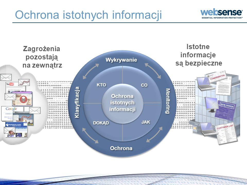 Podsumujmy Websense = Ochrona istotnych informacji Mała złożoność, niskie TCO –Mniej sprzętu, proste wdrożenie, korzyści z integracji systemów Web, Email oraz Data Security Teraz łatwiejsze niż kiedykolwiek!