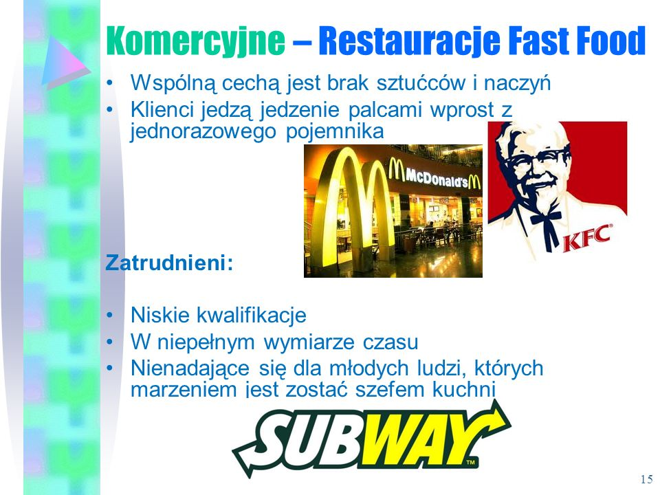 Komercyjne – Restauracje Fast Food Wspólną cechą jest brak sztućców i naczyń Klienci jedzą jedzenie palcami wprost z jednorazowego pojemnika Zatrudnie