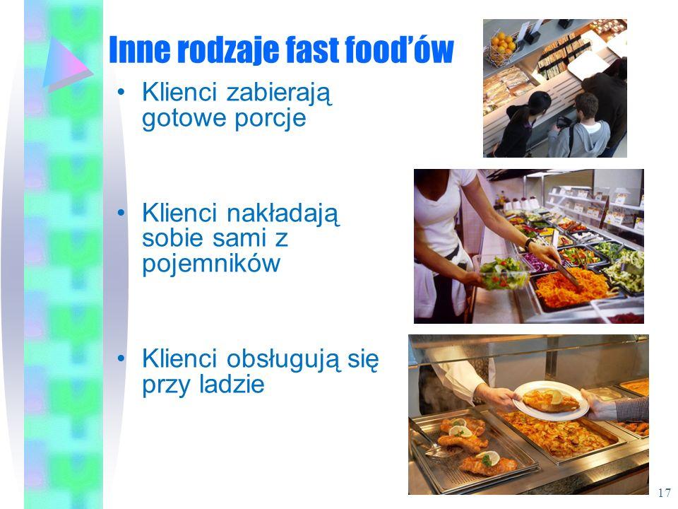 Inne rodzaje fast foodów Klienci zabierają gotowe porcje Klienci nakładają sobie sami z pojemników Klienci obsługują się przy ladzie 17