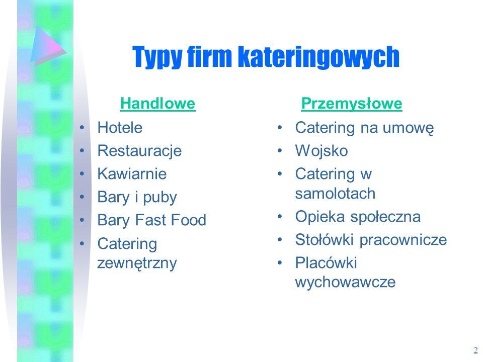 Typy firm kateringowych Handlowe Hotele Restauracje Kawiarnie Bary i puby Bary Fast Food Catering zewnętrzny Przemysłowe Catering na umowę Wojsko Cate