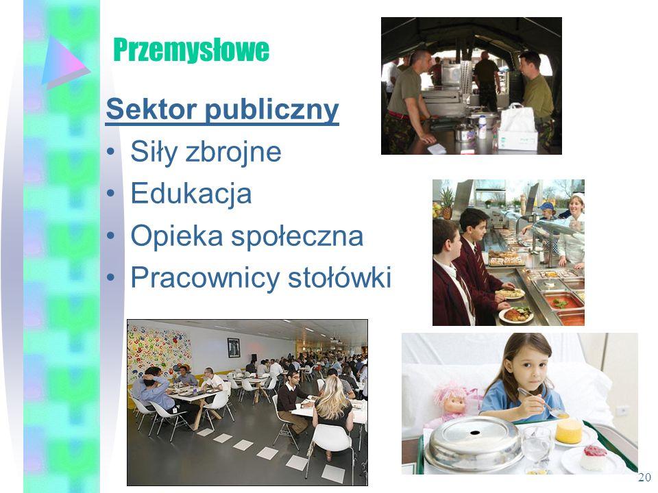 Przemysłowe 20 Sektor publiczny Siły zbrojne Edukacja Opieka społeczna Pracownicy stołówki