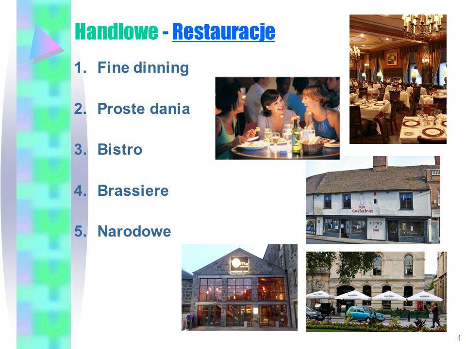 Handlowe - Restauracje 1.Fine dinning 2.Proste dania 3.Bistro 4.Brassiere 5.Narodowe 4
