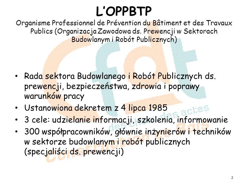 OPPBTP Istytucja parytetowa OPPBTP jest zarządzana przez przedstawicieli pracowników i przedsiębiorców, pod nadzorem przedstawicieli Państwa.