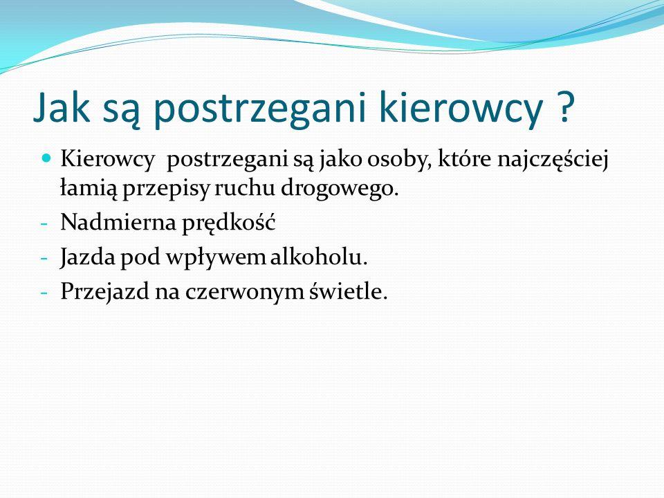 Niebezpieczne miejsca w Koninie.Skrzyżowanie przy ulicach Jana Pawła z Rudzicką.
