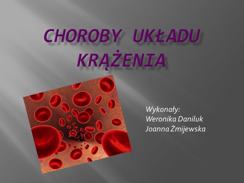 Wykonały: Weronika Daniluk Joanna Żmijewska