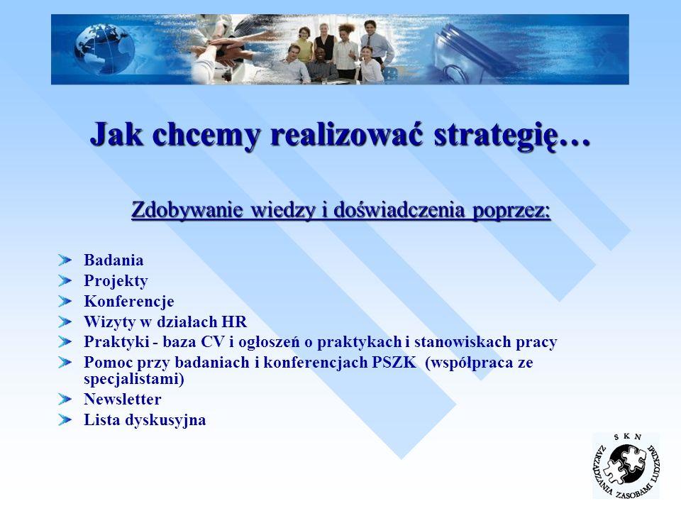 Jak chcemy realizować strategię… Zdobywanie wiedzy i doświadczenia poprzez: Badania Projekty Konferencje Wizyty w działach HR Praktyki - baza CV i ogłoszeń o praktykach i stanowiskach pracy Pomoc przy badaniach i konferencjach PSZK (współpraca ze specjalistami) Newsletter Lista dyskusyjna