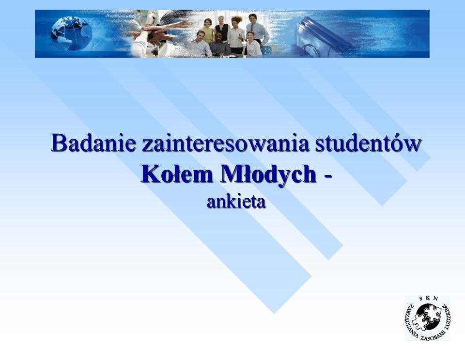 Badanie zainteresowania studentów Kołem Młodych - ankieta