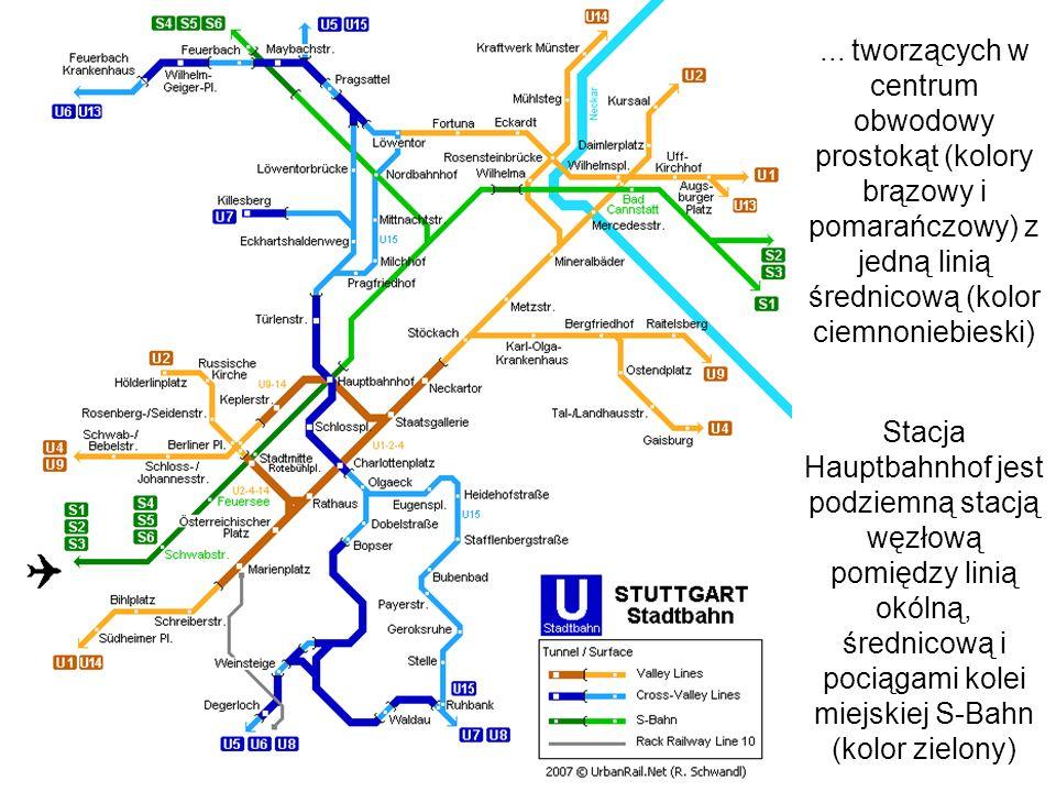 ... tworzących w centrum obwodowy prostokąt (kolory brązowy i pomarańczowy) z jedną linią średnicową (kolor ciemnoniebieski) Stacja Hauptbahnhof jest