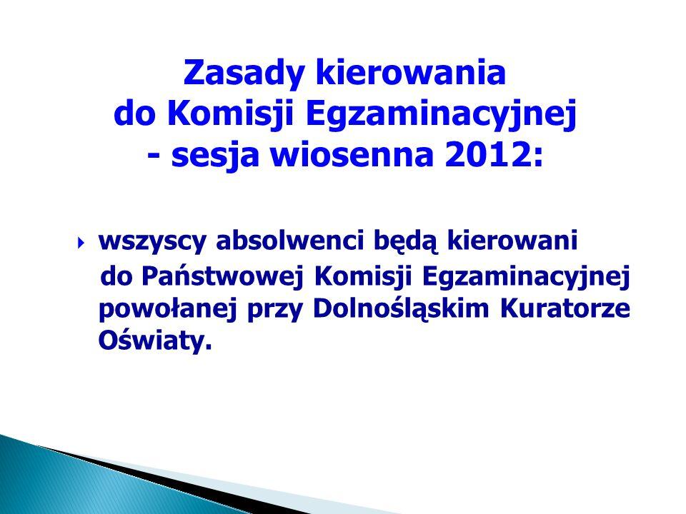 wszyscy absolwenci będą kierowani do Państwowej Komisji Egzaminacyjnej powołanej przy Dolnośląskim Kuratorze Oświaty.